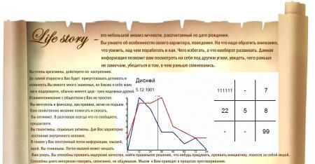 "Студия ""Формула успеха"""